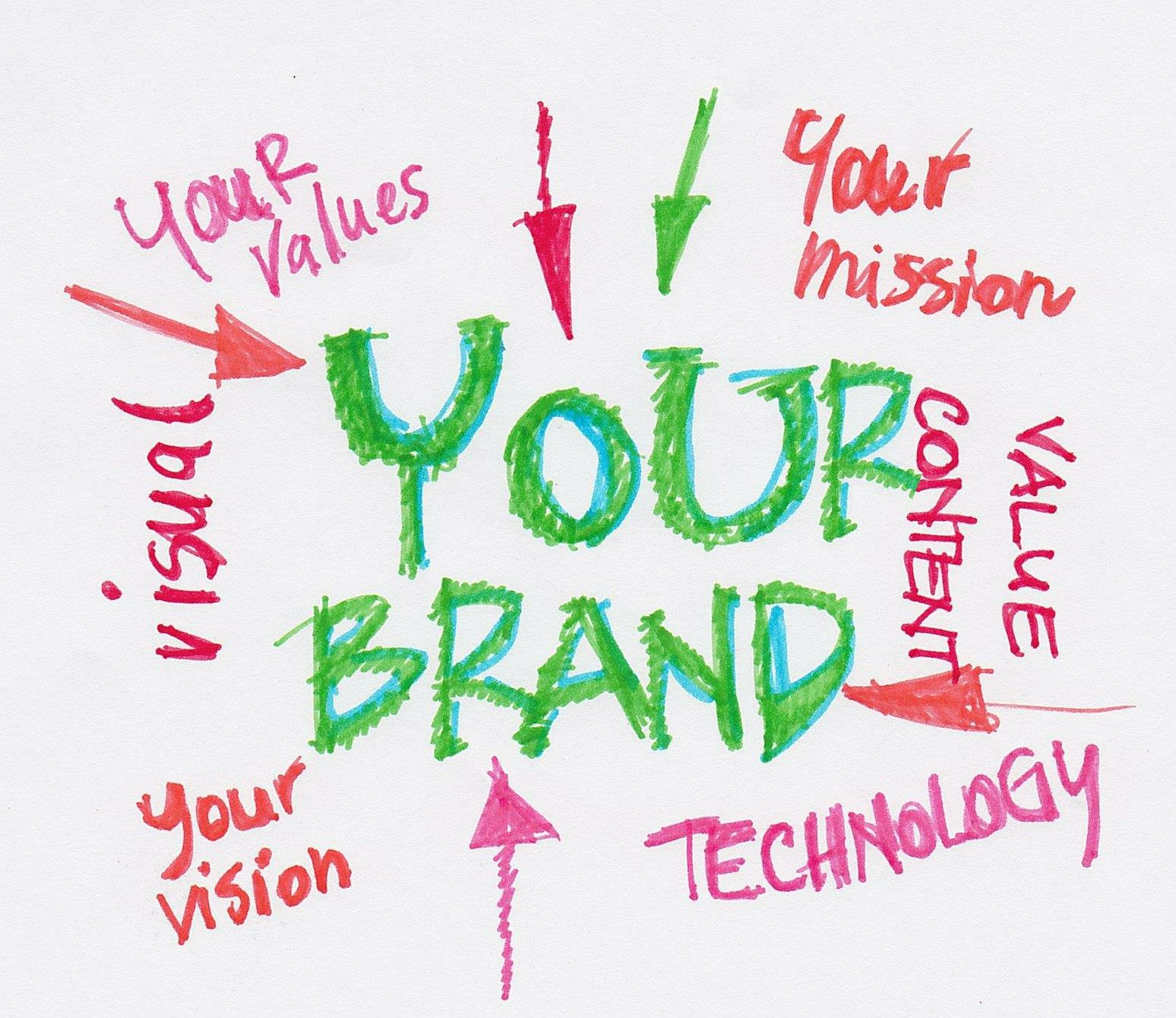 Your Business Brand
