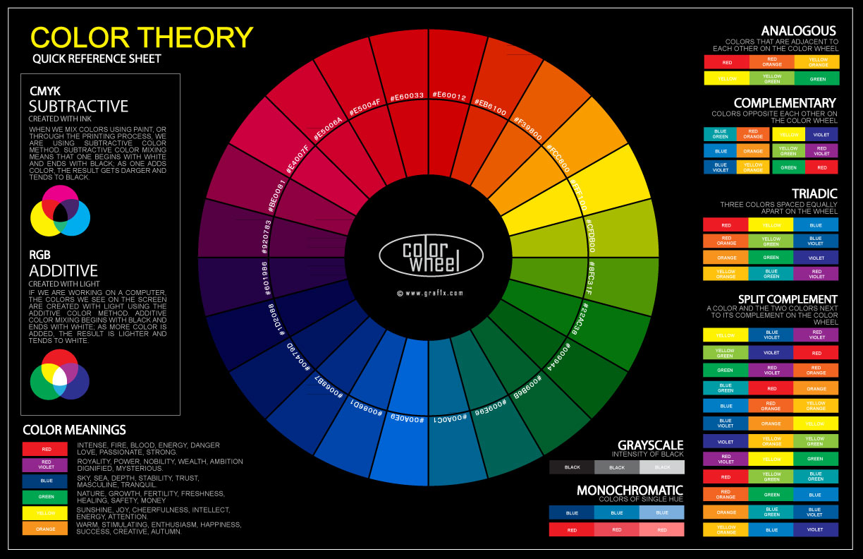color wheel poster branding